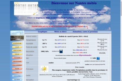 Meteo en temps reel en loire atalntique